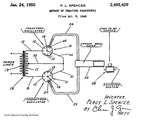 Actual original patent for the microwave oven by Dr. Percy L. Spencer